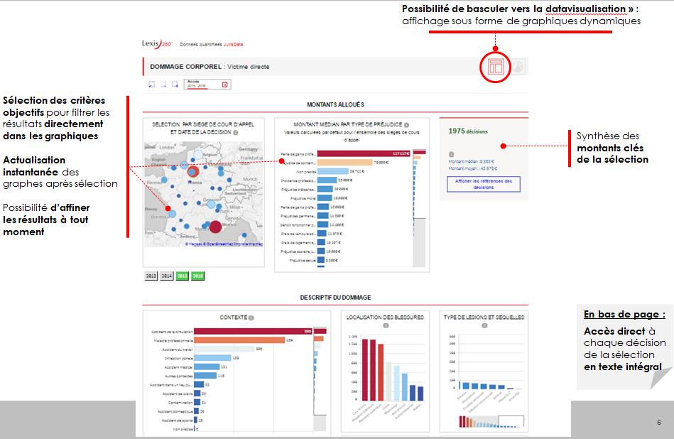 DonneesQuantifieesJurisData-Datavisualisation