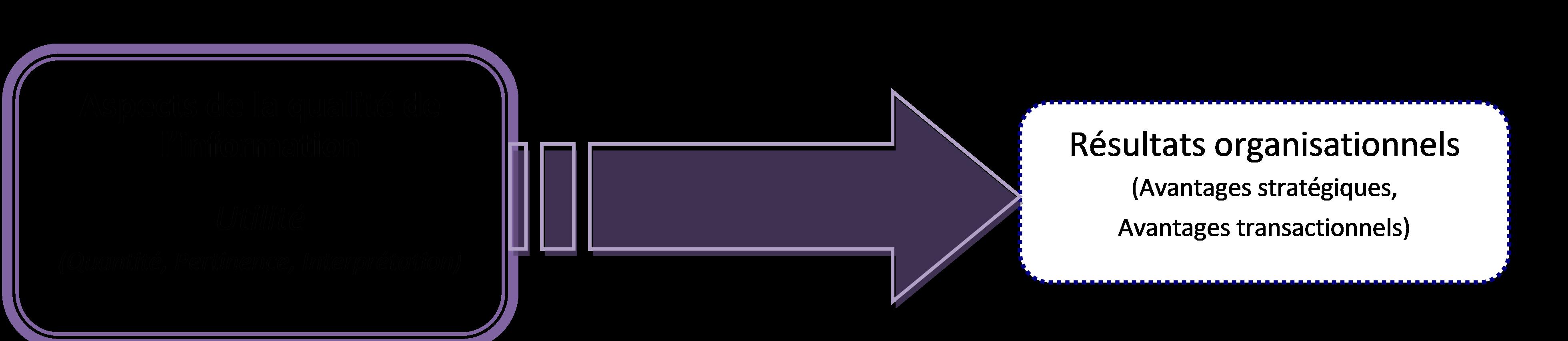 Zaidi figure 2